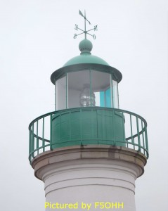 Optique du phare
